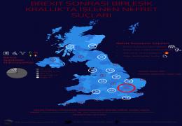Birleşik Krallık Nefret Suçları