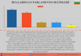 Bulgaristan Parlamento Seçimleri