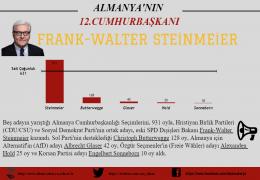 Almanya'nın Yeni Cumhurbaşkanı