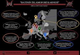 Batının İslamofobi Karne
